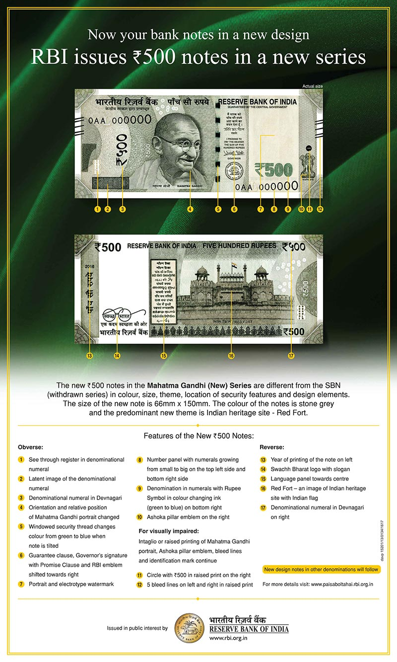 Forged Currency Notes Vikaspedia