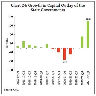 Chart 24