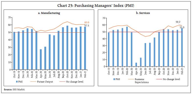 Chart 23