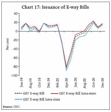 Chart 17