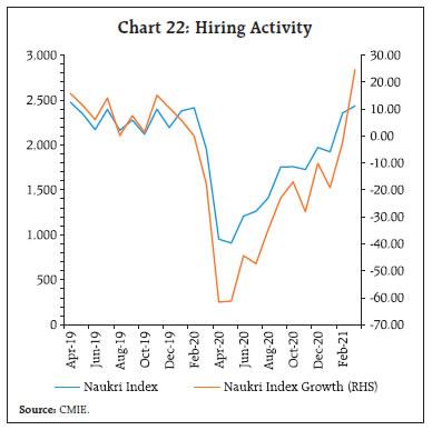 Chart_22