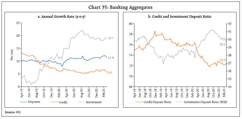 Chart_35