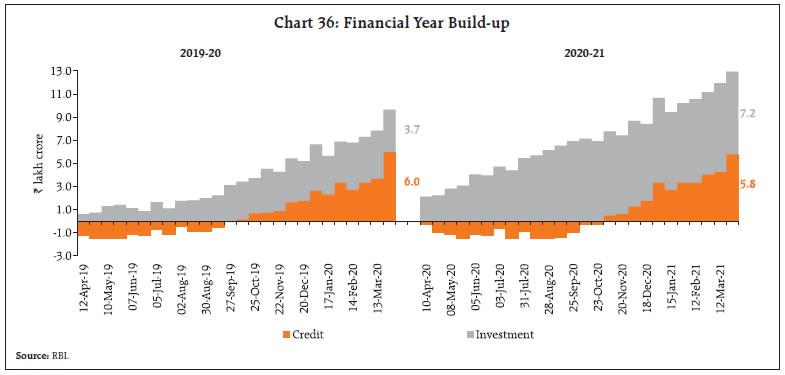 Chart_36