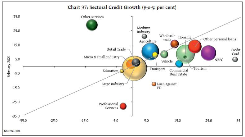 Chart_37