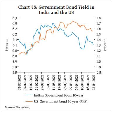 Chart_38