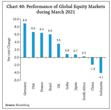 Chart_40