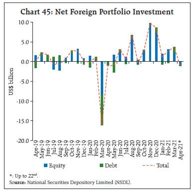 Chart_45