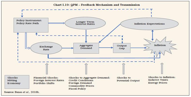 Chart_19