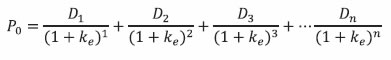 The basic DDMis represented by the following equation: