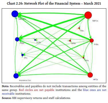 Chart 2.26