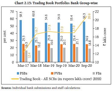Chart 213
