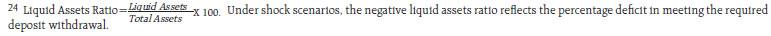 Footnote 24: Liquid Asset Ration