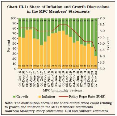 Chart III1