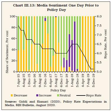 Chart III13
