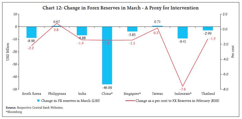 Chart_12