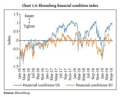 Chart 1.4