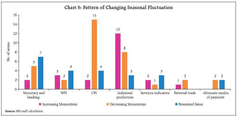 Chart_6
