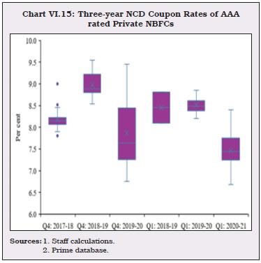 Chart_15