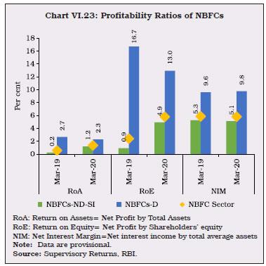 Chart_23