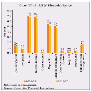 Chart_43