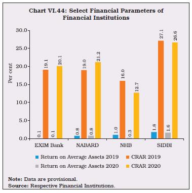 Chart_44
