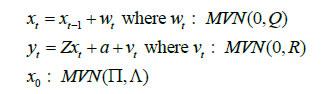 dynamic factor model