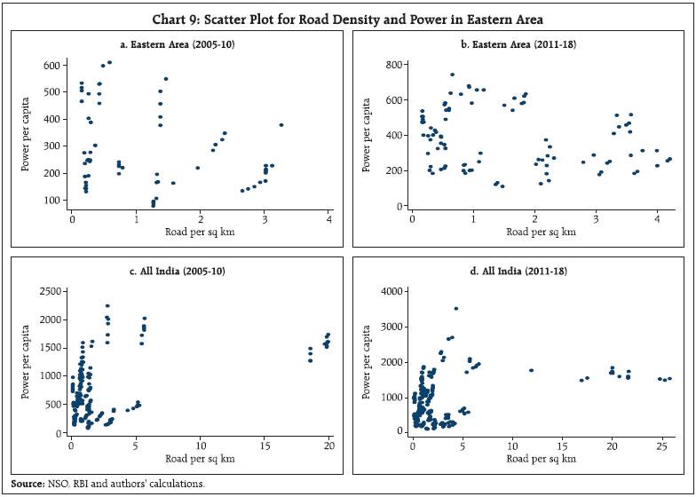 Chart_9