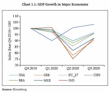 Chart 1.1