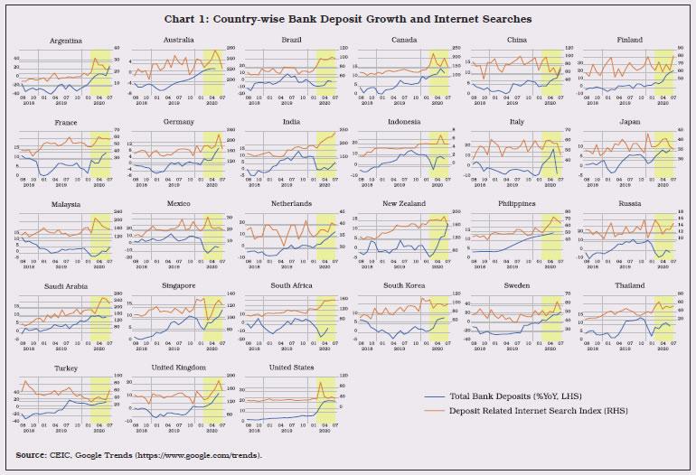 Box Chart 1