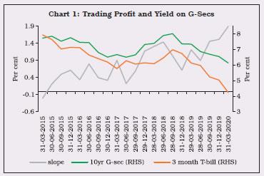Box IV.1 Chart 1