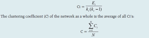 Cluster coefficient