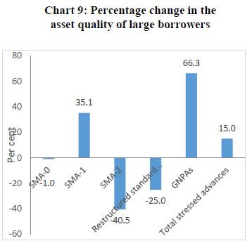 credit risk management in indian banks pdf
