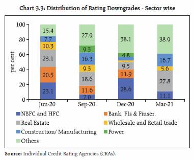 Chart 33