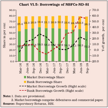 Reserve Bank of India - Publications
