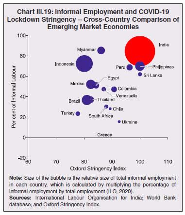 Chart 19