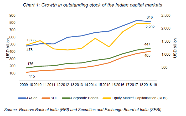 Reserve Bank of India - Speeches