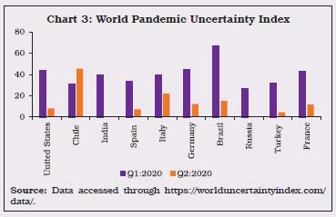 Chart 3 World Pandemic