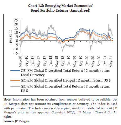 Chart 1.8