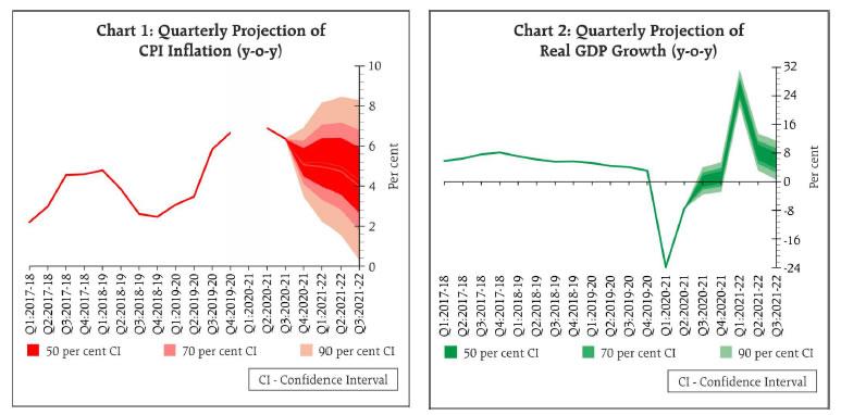 Chart_1_2