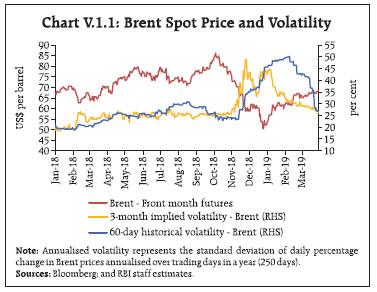 Box V.1 Chart V.1.1