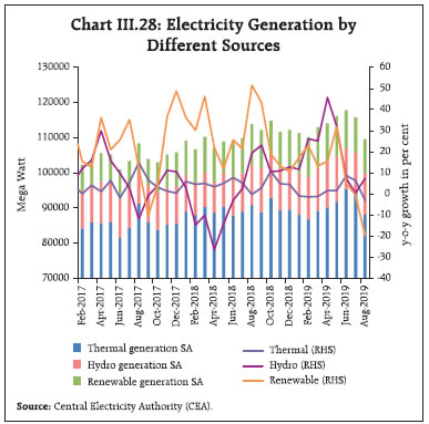 Chart272