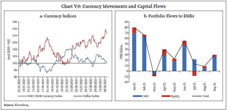 Chart V.9