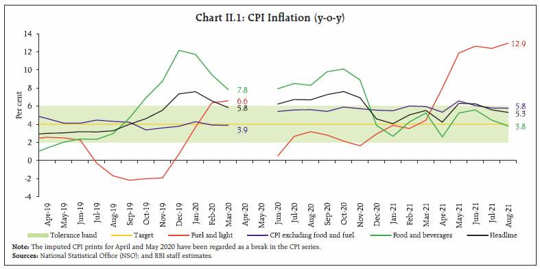 CP2 Chart 1