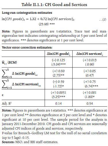 Chart_BTII11