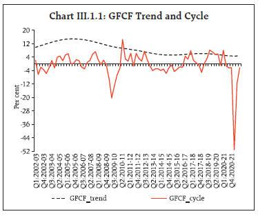 Chart_CHBIII11