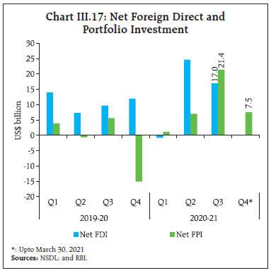 Chart_CHIII17