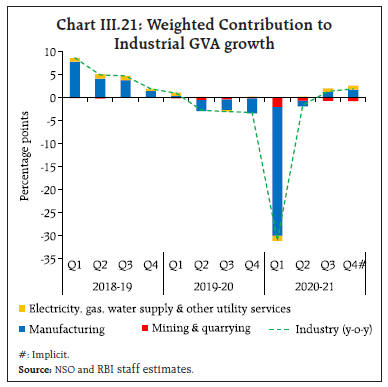 Chart_CHIII21