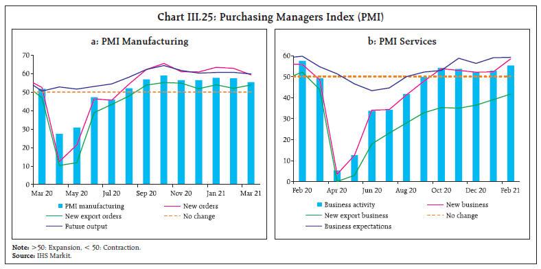 Chart_CHIII25