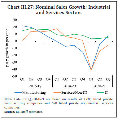 Chart_CHIII27