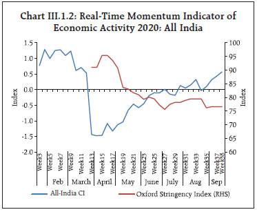 Chart III.1.2
